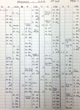 Handwritten match analysis. | Image courtesy of Brunel University London Special Collections, and Celia Brackenridge OBE