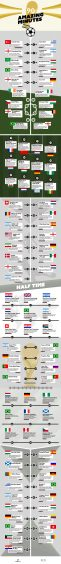 Poster detailing the 90 best football World Cup moments | Hublot / ROX
