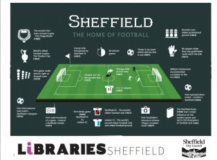 Sheffield 'Home of Football' walking app | Courtesy of Libraries Sheffield